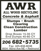 All Wood Recycling